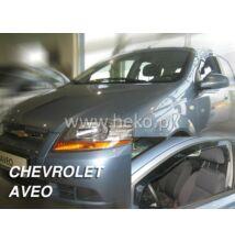 Chevrolet Aveo/Chevrolet Kalos 4 és 5 ajtós első légterelő 2004-2008, 2 db-os készlet 10503/21406